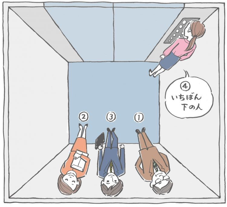 エレベーターのマナーをおさらい!乗り降りの順番や見送りのお辞儀まで